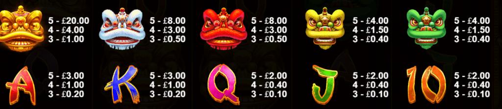 5 Lions Dance Slot Paytable