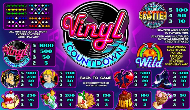 Vinyl Countdown Paytable