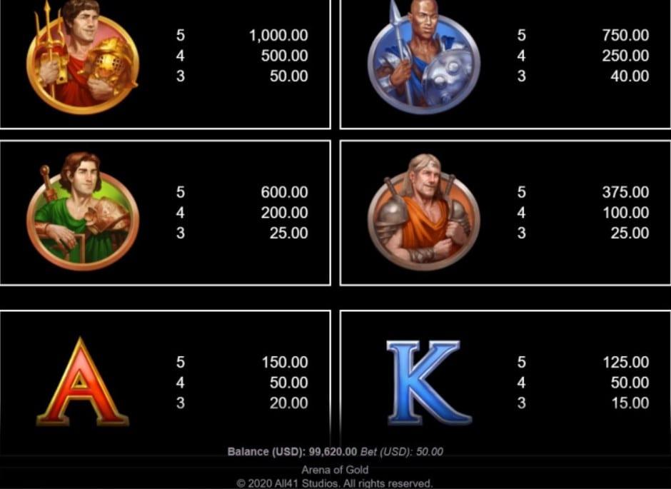 Arena of Gold Slot Symbols