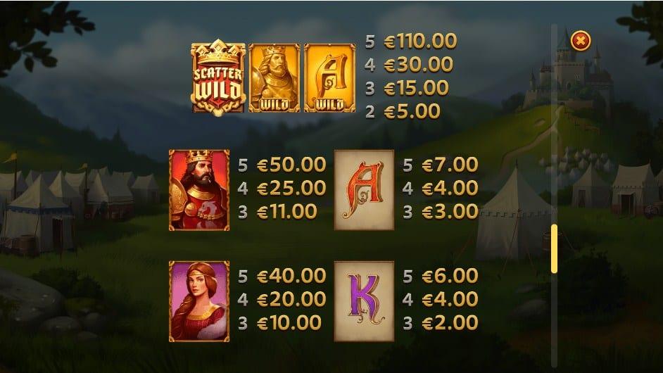 Arthur's Fortune Slots Symbols