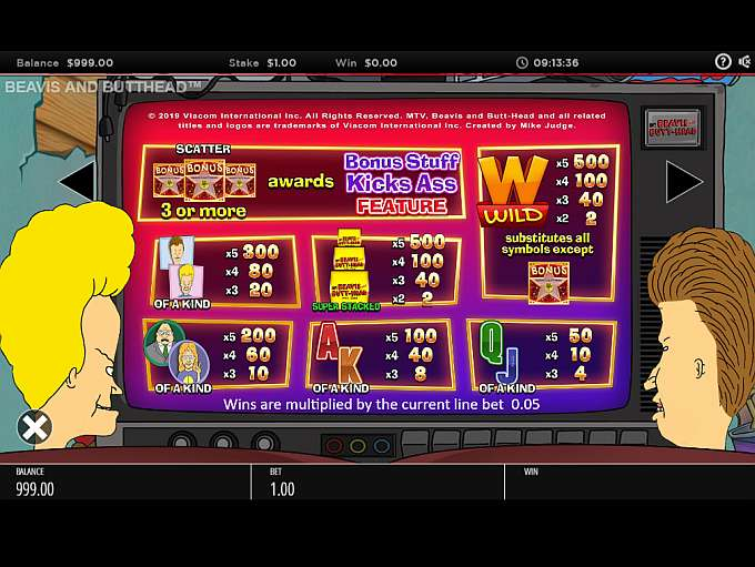 Beavis and Butthead Casno slot
