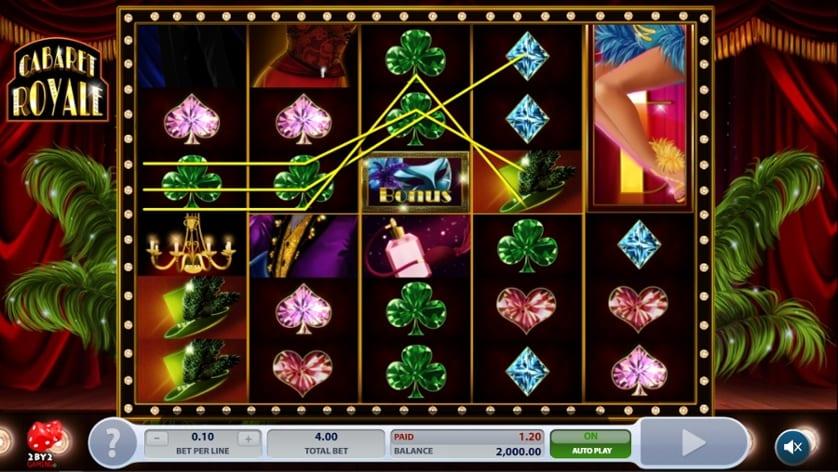 Cabaret Royale slots Online