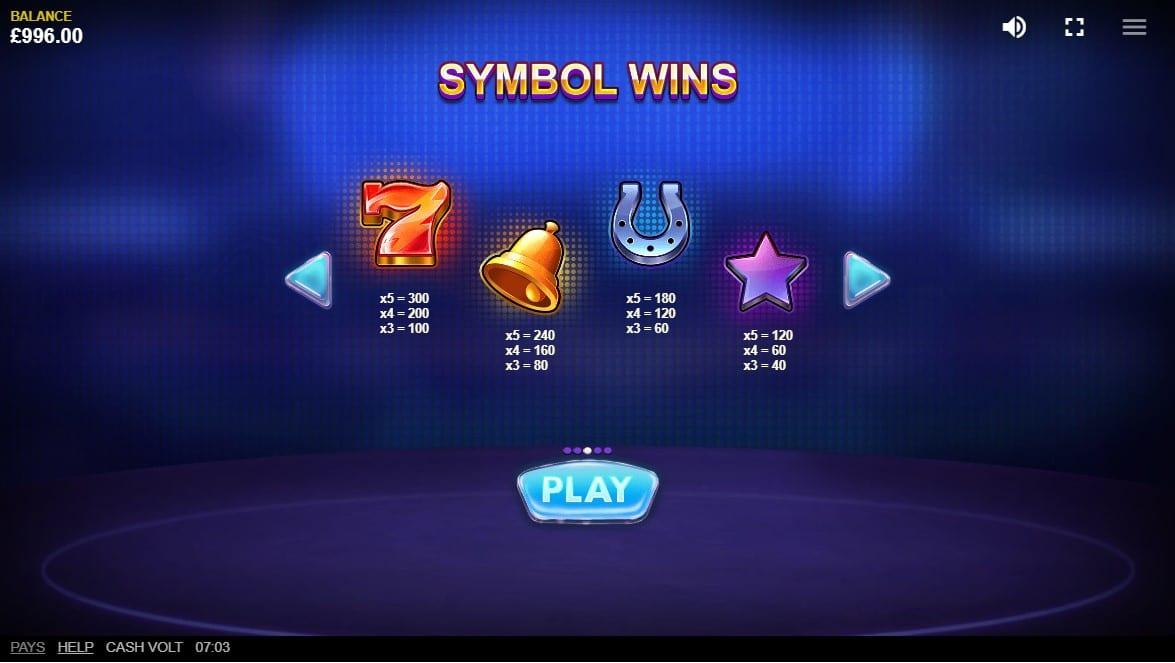 Cash Volt Slot Symbols