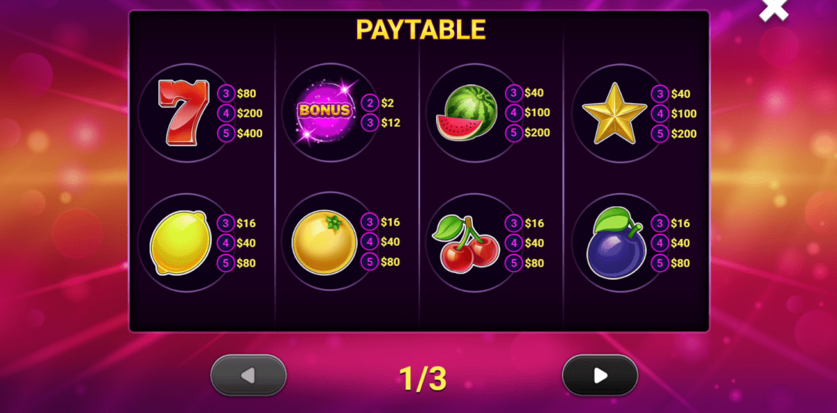 Cheeky Fruits Slot Paytable
