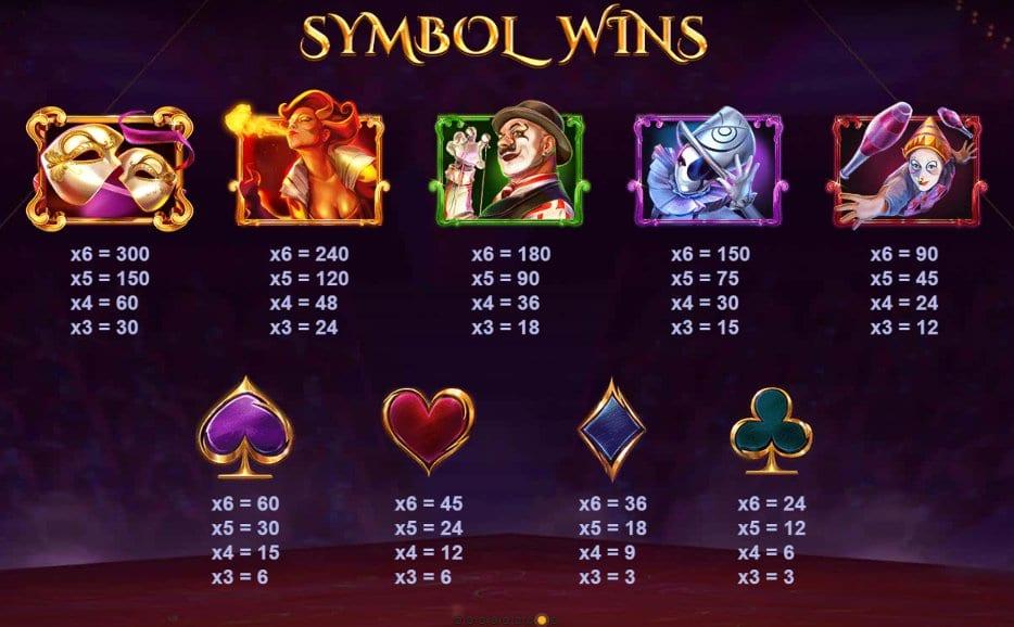 Cirque De La Fortune Slot Symbols