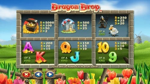 Dragon Drop Slot Paytable