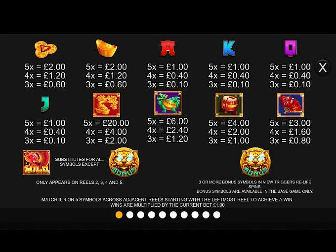 Dragon Ways Multiplier Slot Symbols