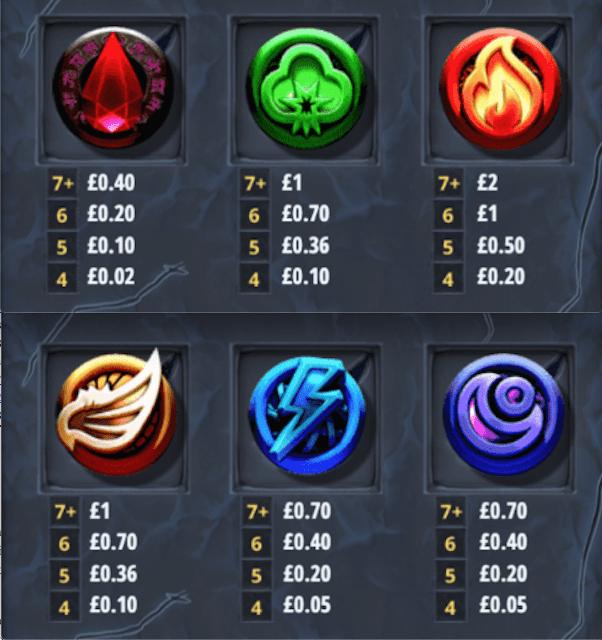 Elite of Evil Slot Symbols
