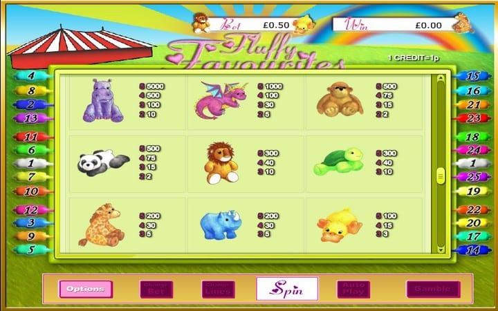 Fluffy Favourites Jackpot Slot UK