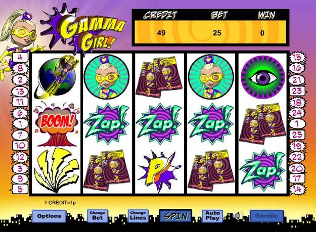 Gamma Girl reels
