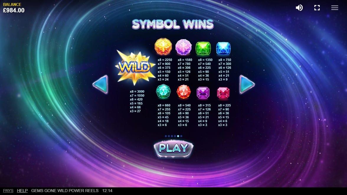 Gems Gone Wild: Power Reels Symbols