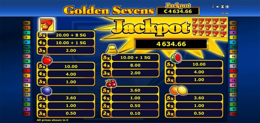 Golden 7s Slot Symbols