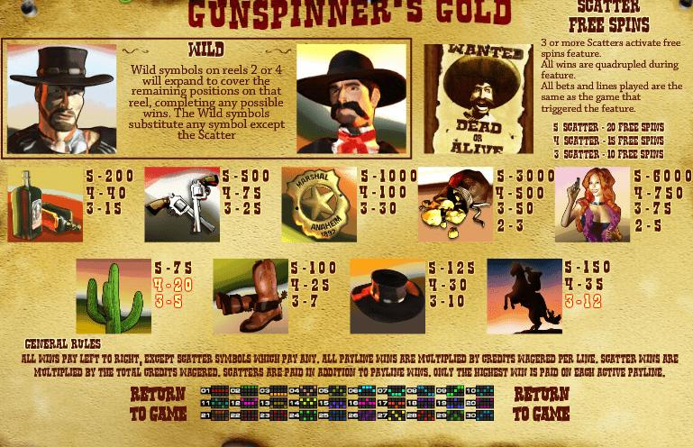 Gunspinners Gold Slot Symbols