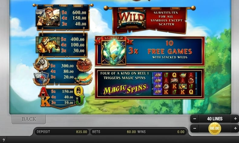 Hero's Quest online slots Symbols