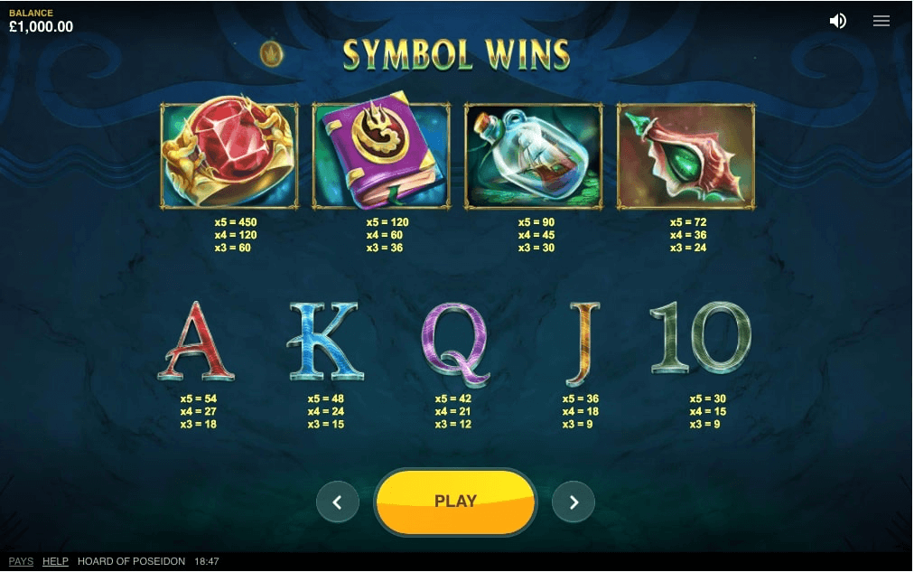 Hoard of Poseidon Slot Paytable