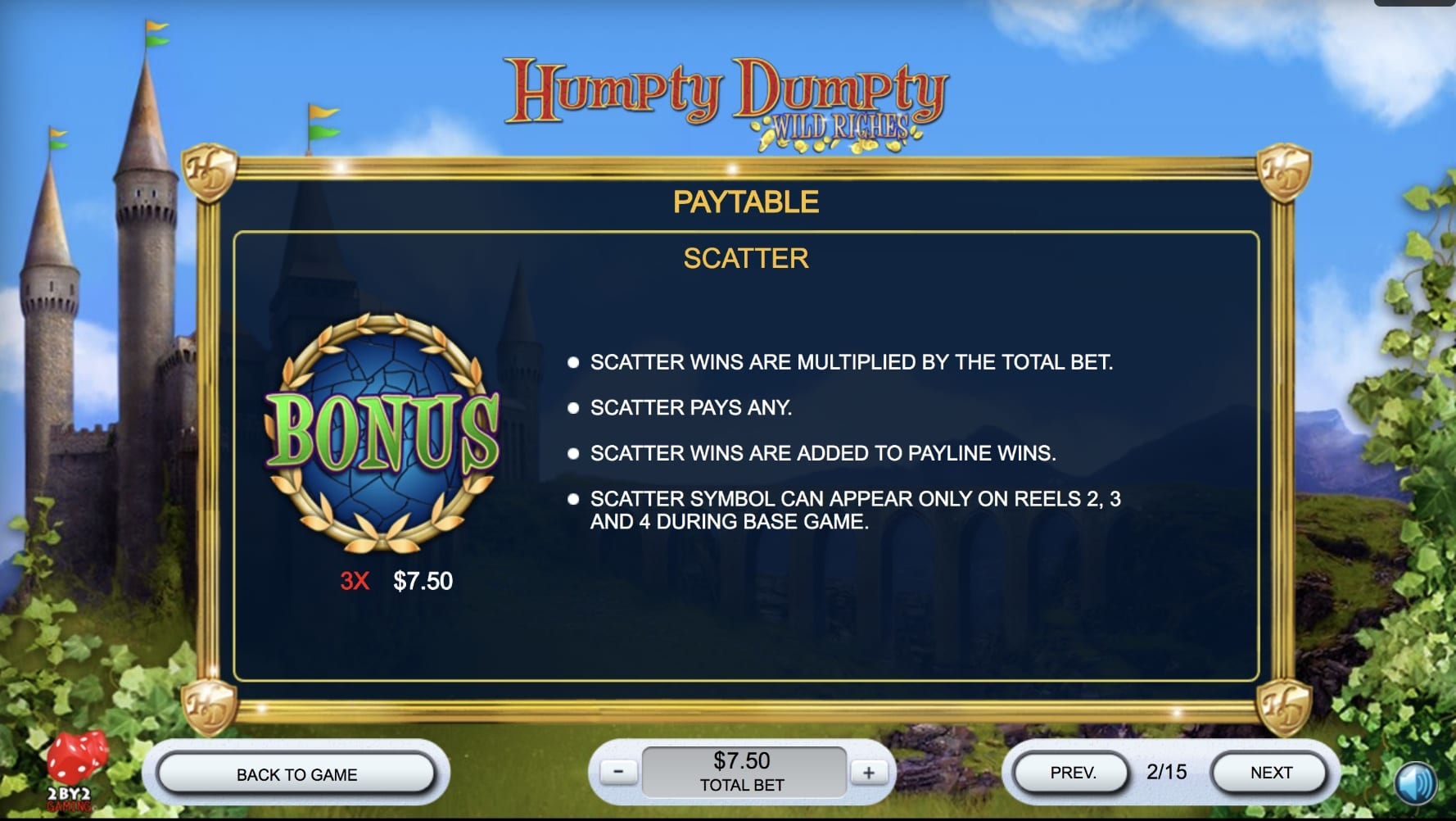 Humpty Dumpty online slots game paytable