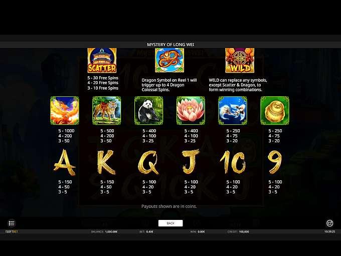 Mystery of Long Wei Slot Symbols