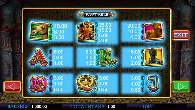 Pharaoh's Wild Slots Paytable