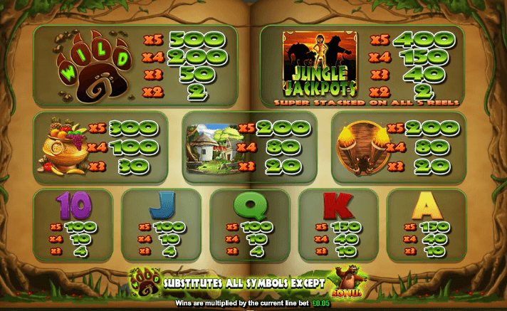 Jungle Jackpots Slots Symbols