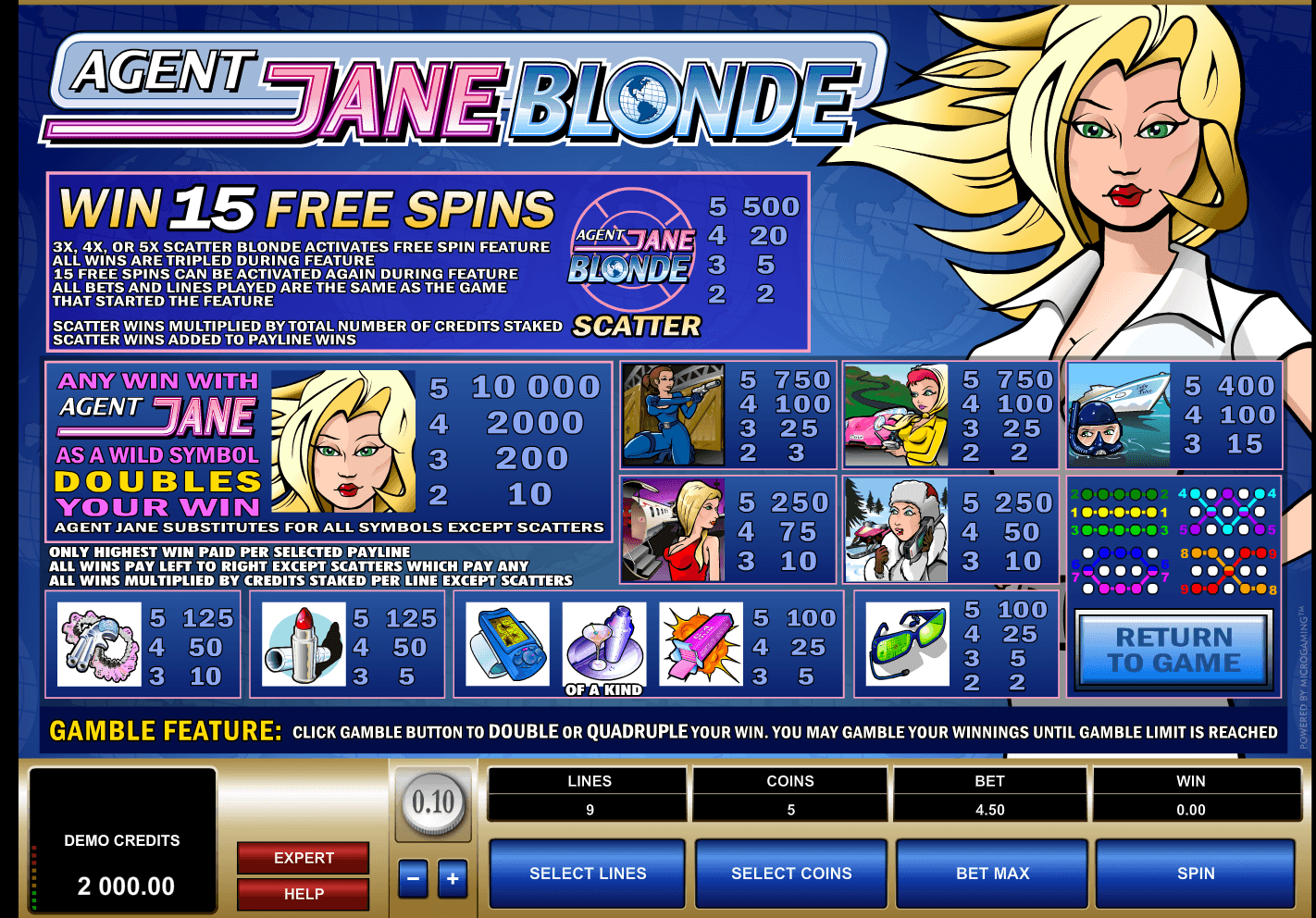 Agent Jane Blonde Slot Wizard Slots