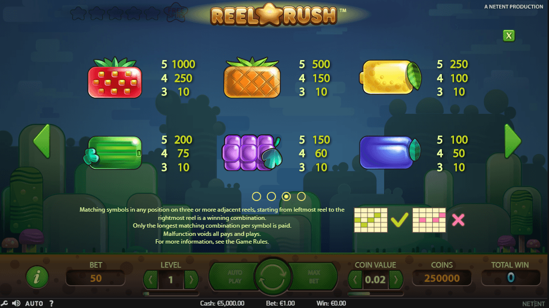 Reel Rush Slot Wizard Slots