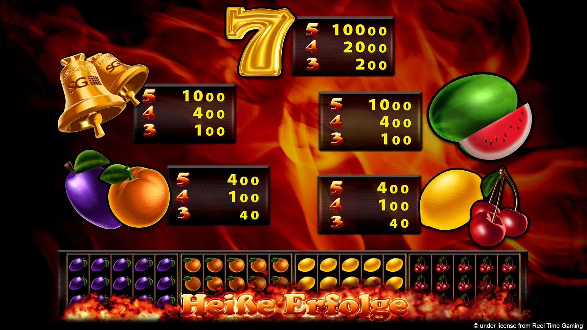 Hot Frootastic Free Slots