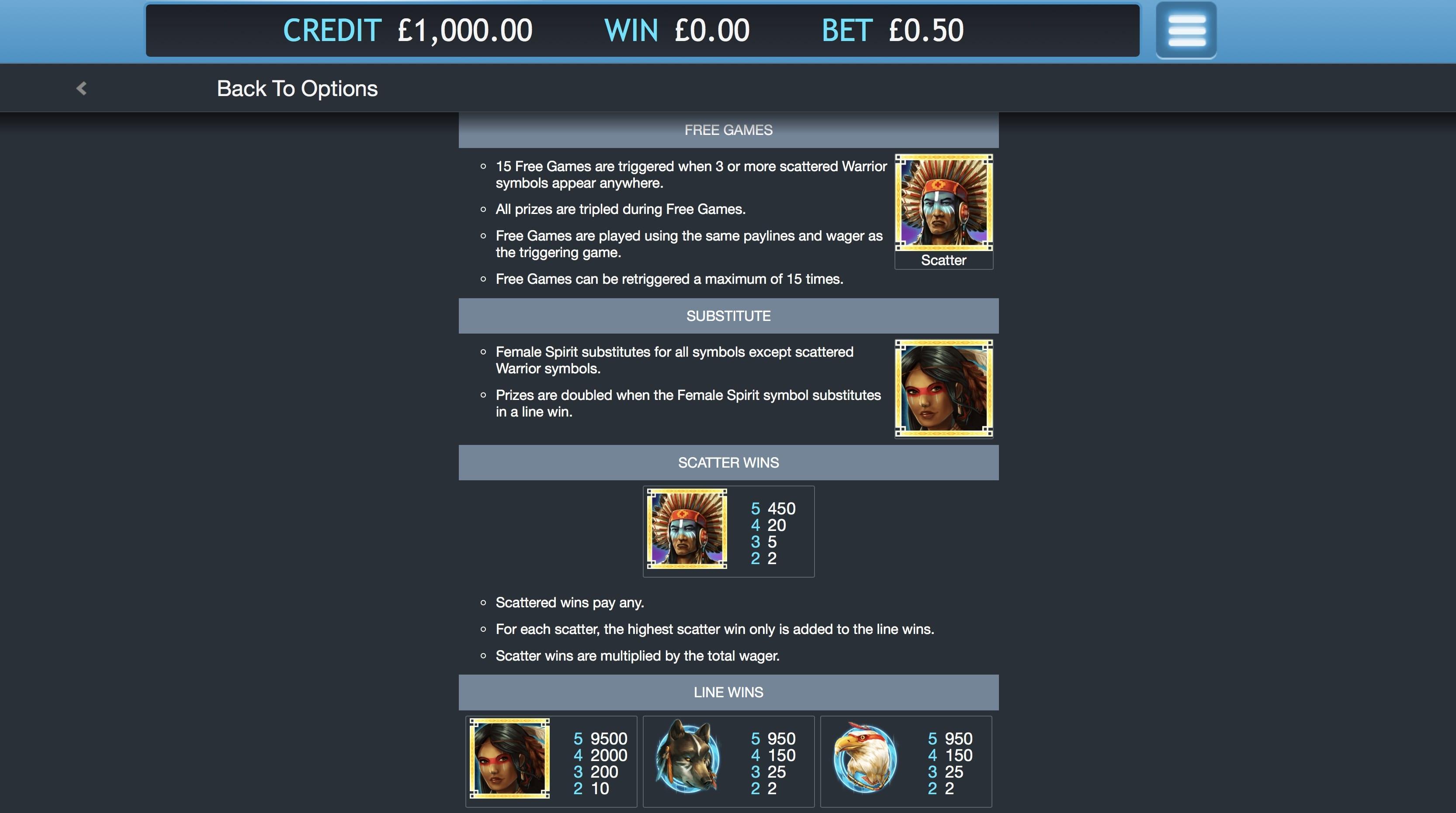 Shaman Spirit online slots game info