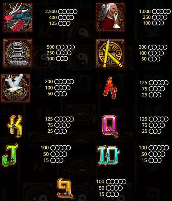 Shaolin Spin Slot Symbols