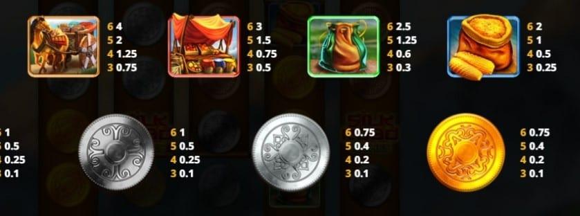Silk Road Riches Slot Symbols