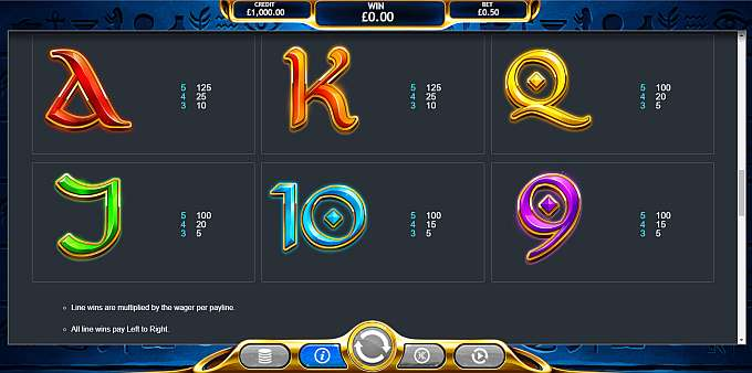 Temple of Ausar Jackpot Slots