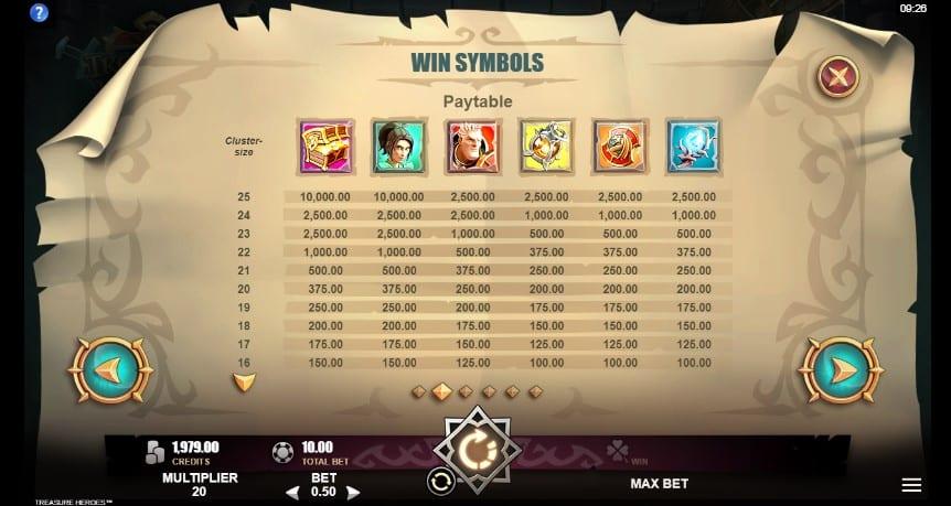 Treasure Heroes Slots Symbols