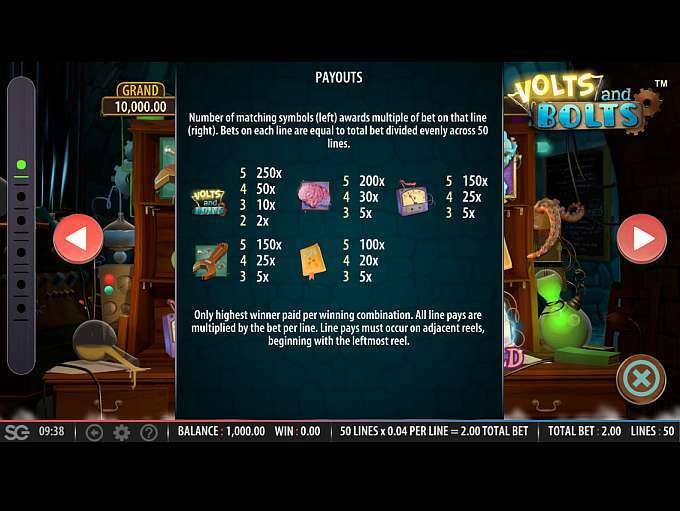 Volts and Bolts Slot Symbols