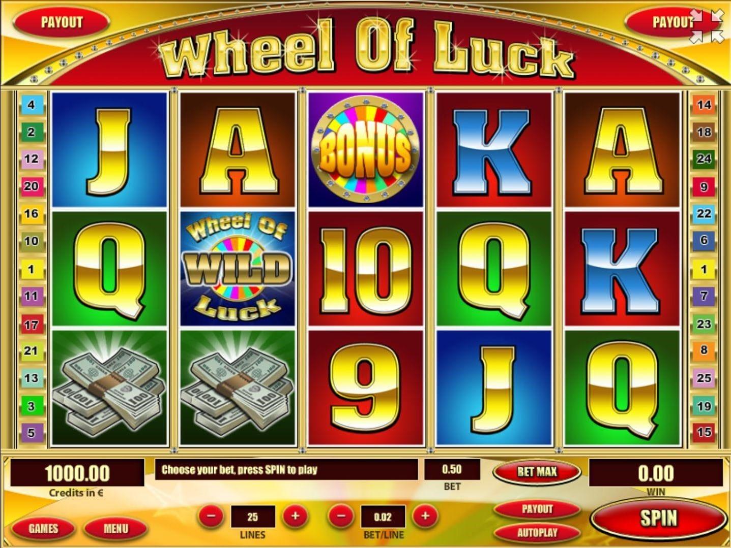 Wheel of Luck Slot Reels