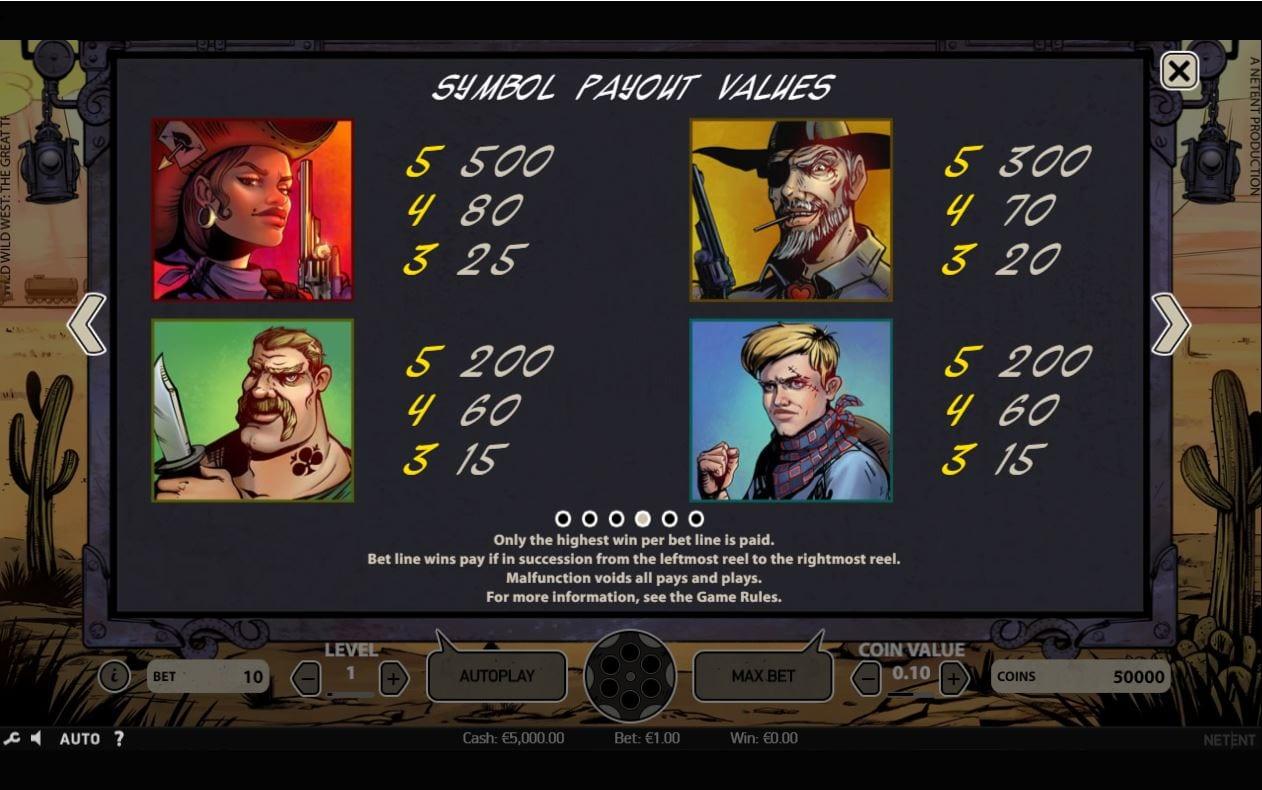 Wild Wild West: The Great Train Heist Slot Paytable