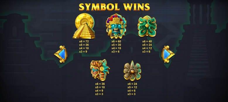 Aztec Spins Slot Symbols
