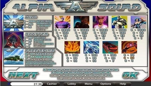 Alpha Squad Slot Symbols