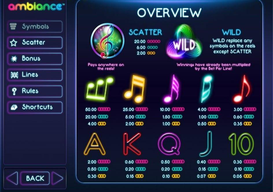 Ambiance Slot Symbols