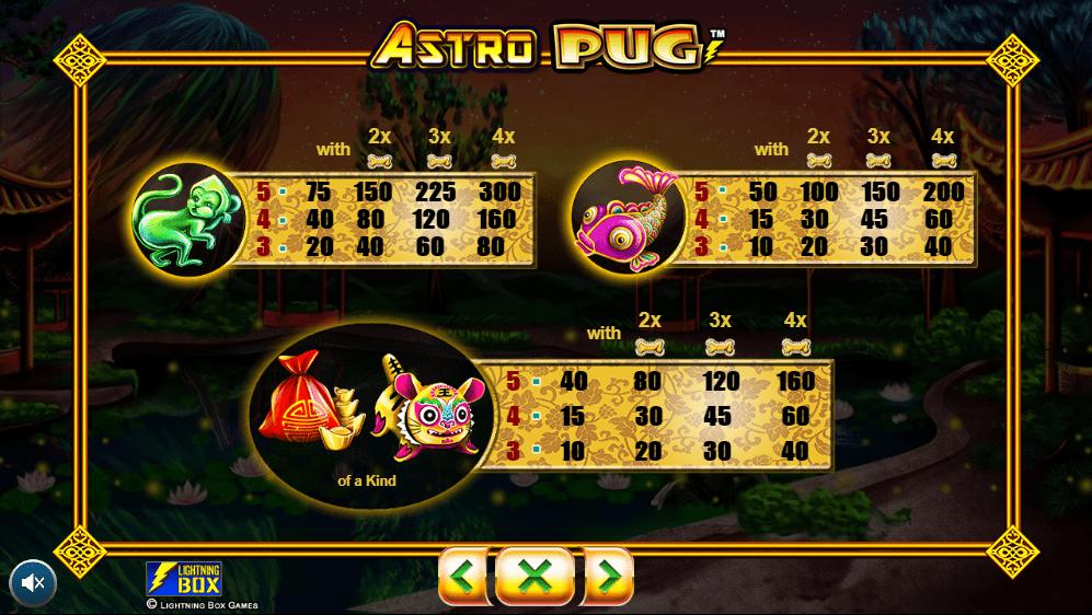 Astro Pug Symbols