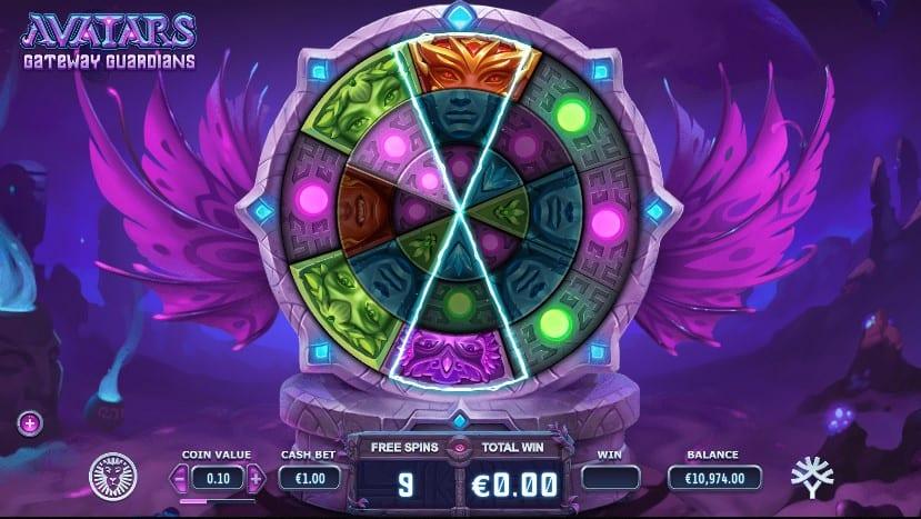 Avatars Gateway Guardians Free Slots