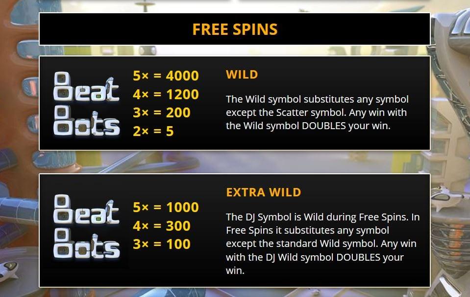 beat bots free spins