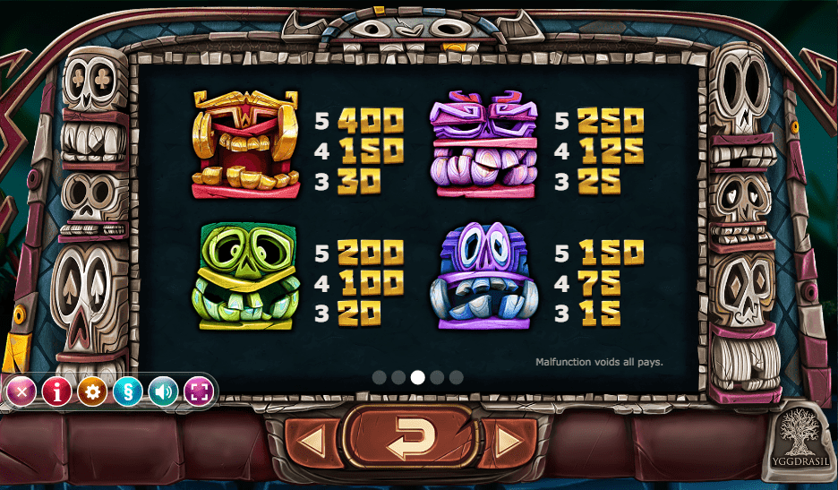Big Box online slots game payable info