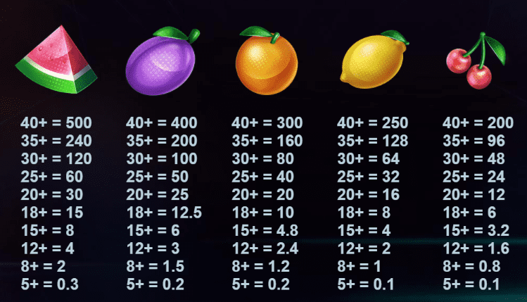 Bombuster Slot Symbols