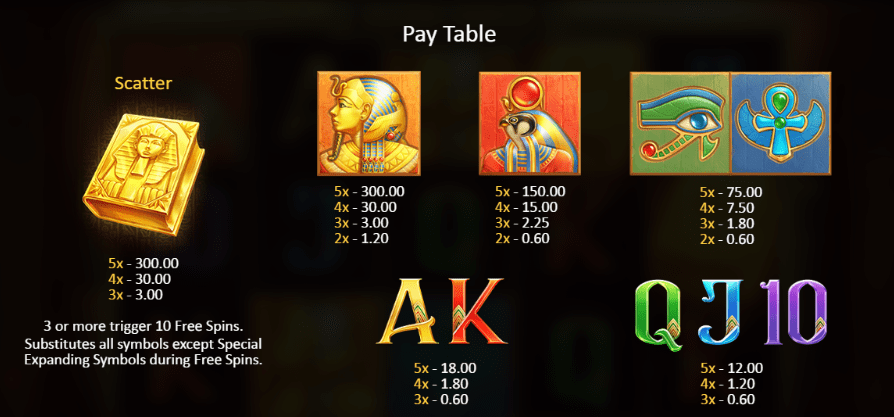Book Of Gold Double Chance Pay Table