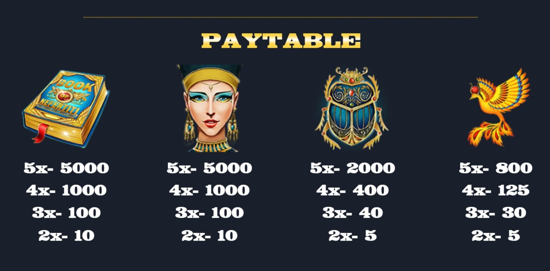 Book of Nefertiti Slot Paytable