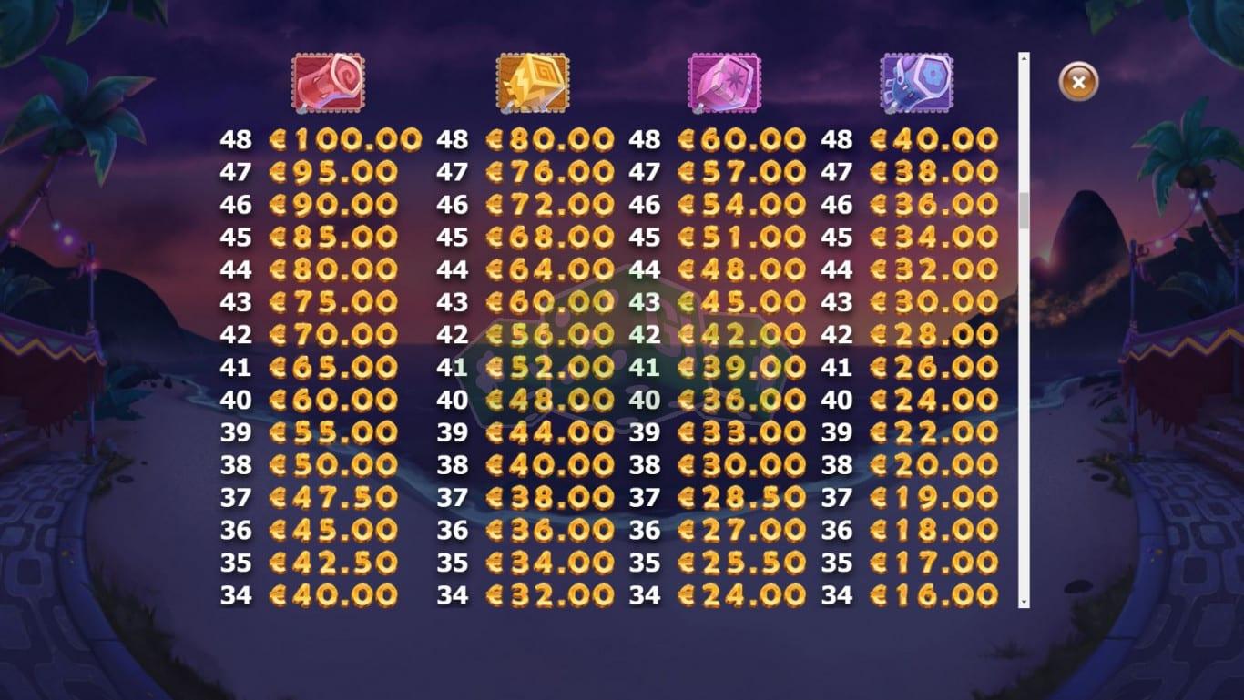 Brazil Bomba Slot Symbols