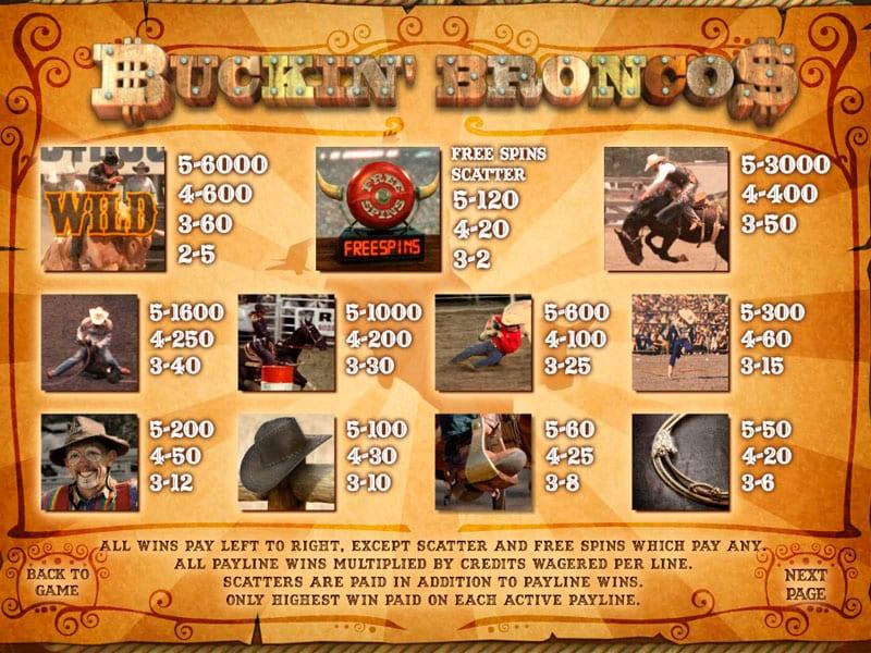 Buckin' Broncos Slot Symbols