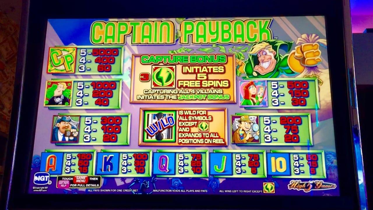 Captain Payback Slot Symbols