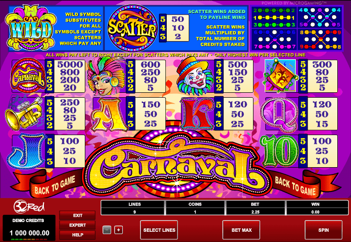 Carnaval online slots game paytable