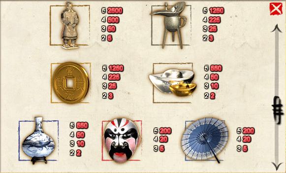 Cheng Gong Slot Symbols