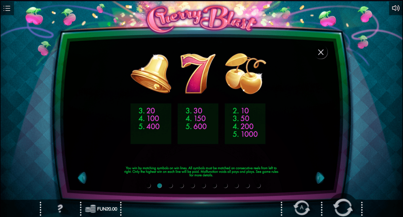 Cherry Blast paytable slots